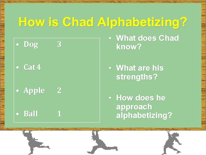 How is Chad Alphabetizing? • Dog 3 • Cat 4 • What does Chad
