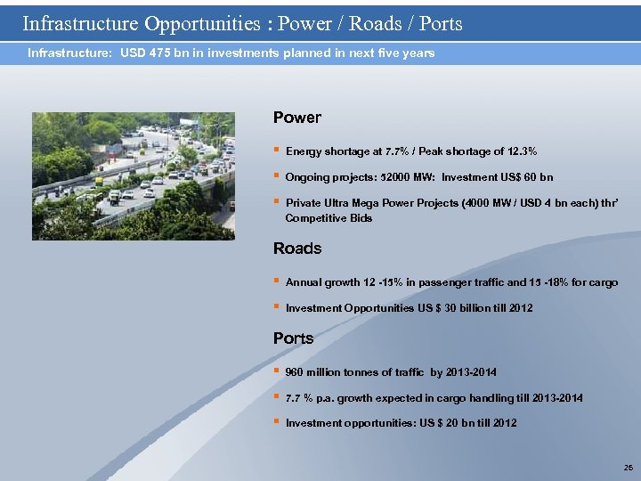 Infrastructure Opportunities : Power / Roads / Ports Infrastructure: USD 475 bn in investments