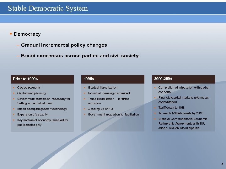 Stable Democratic System § Democracy – Gradual incremental policy changes – Broad consensus across
