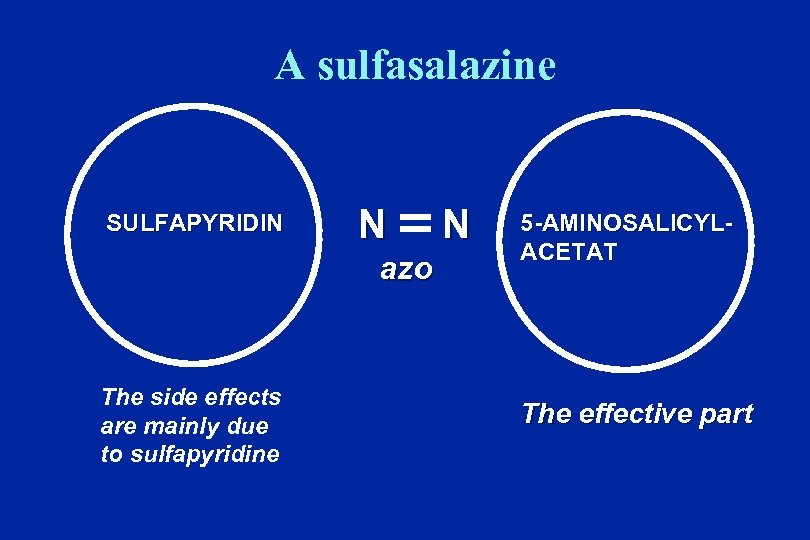 A sulfasalazine SULFAPYRIDIN N azo The side effects are mainly due to sulfapyridine N