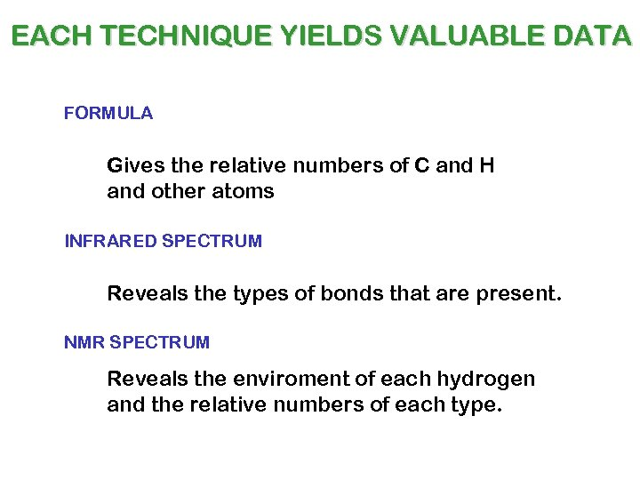 EACH TECHNIQUE YIELDS VALUABLE DATA FORMULA Gives the relative numbers of C and H