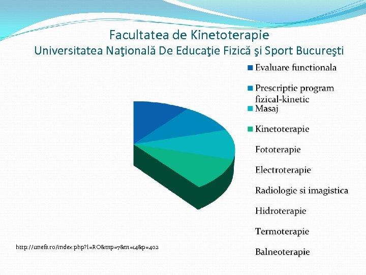 Facultatea de Kinetoterapie Universitatea Naţională De Educaţie Fizică şi Sport Bucureşti http: //unefs. ro/index.