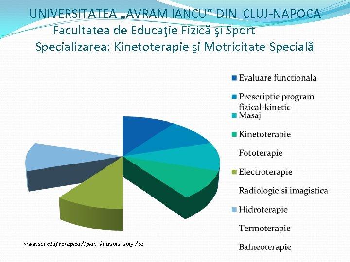 """UNIVERSITATEA """"AVRAM IANCU"""" DIN CLUJ-NAPOCA Facultatea de Educaţie Fizică şi Sport Specializarea: Kinetoterapie şi"""