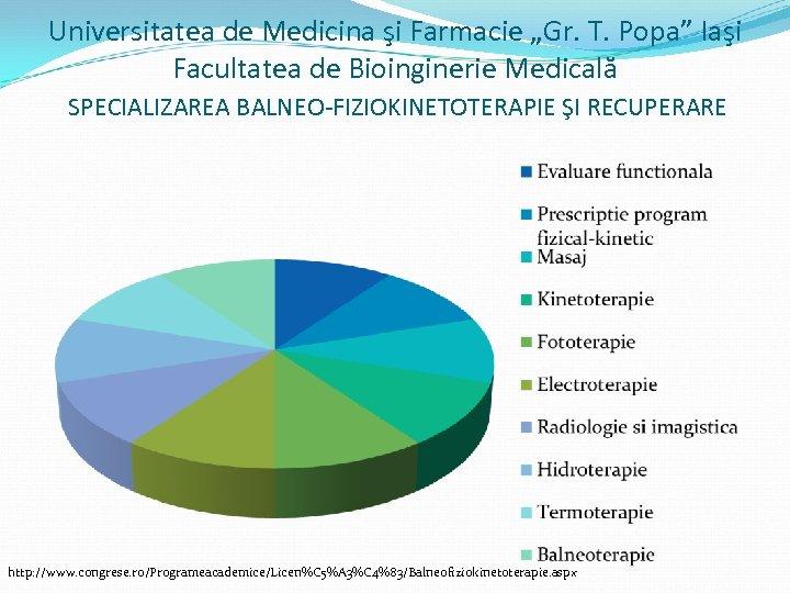"""Universitatea de Medicina şi Farmacie """"Gr. T. Popa"""" Iaşi Facultatea de Bioinginerie Medicală SPECIALIZAREA"""