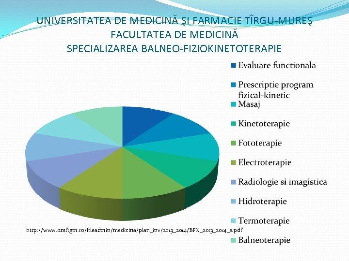 UNIVERSITATEA DE MEDICINĂ ŞI FARMACIE TÎRGU-MUREŞ FACULTATEA DE MEDICINĂ SPECIALIZAREA BALNEO-FIZIOKINETOTERAPIE http: //www. umftgm.