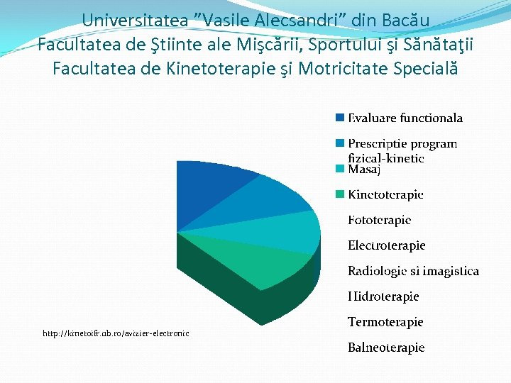 """Universitatea """"Vasile Alecsandri"""" din Bacău Facultatea de Ştiinte ale Mişcării, Sportului şi Sănătaţii Facultatea"""