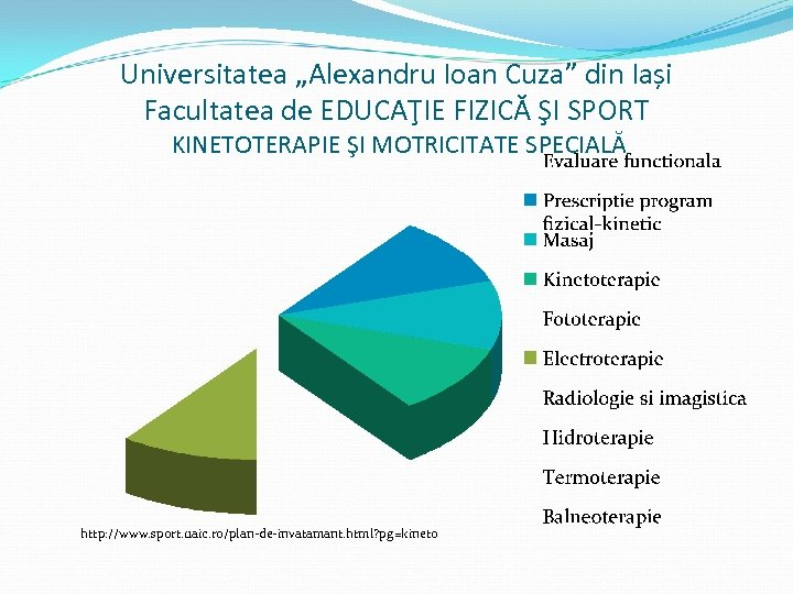 """Universitatea """"Alexandru Ioan Cuza"""" din Iași Facultatea de EDUCAŢIE FIZICĂ ŞI SPORT KINETOTERAPIE ŞI"""