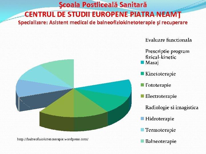 Şcoala Postliceală Sanitară CENTRUL DE STUDII EUROPENE PIATRA NEAMŢ Specializare: Asistent medical de balneofiziokinetoterapie