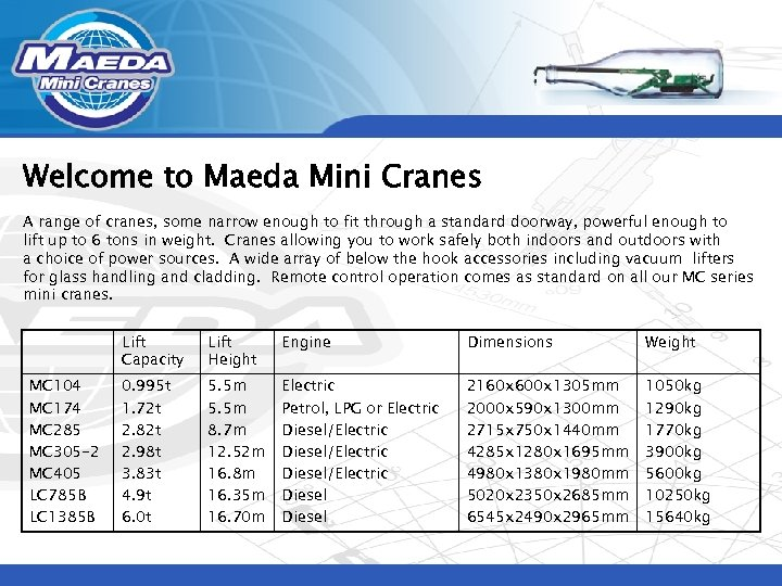 Welcome to Maeda Mini Cranes A range of cranes, some narrow enough to fit