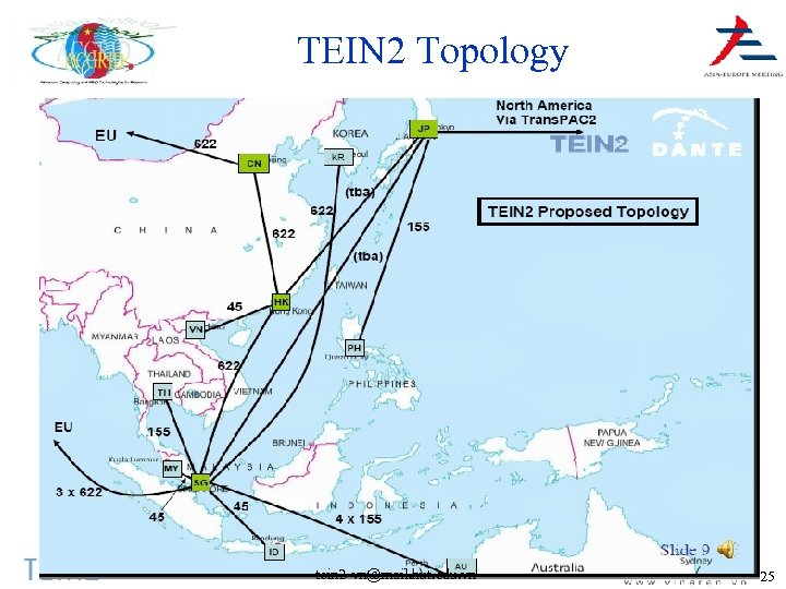 TEIN 2 Topology tein 2 -vn@mail. hut. edu. vn 25