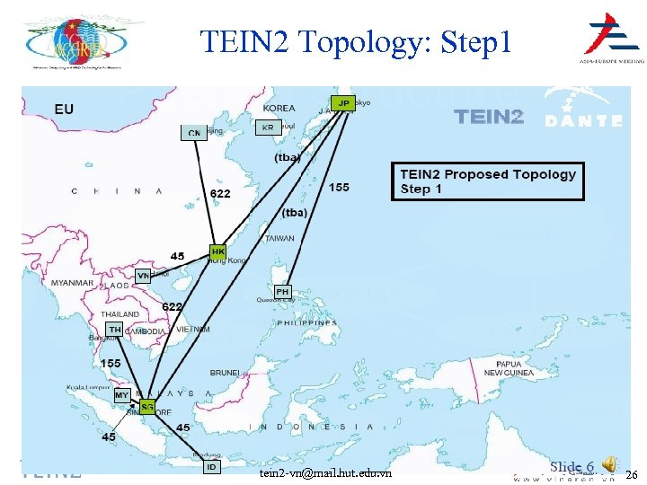 TEIN 2 Topology: Step 1 tein 2 -vn@mail. hut. edu. vn 26