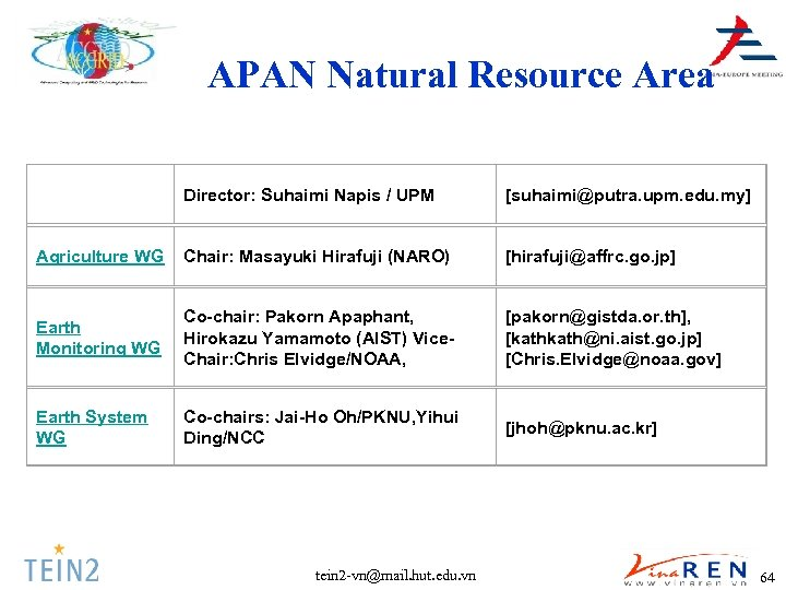 APAN Natural Resource Area Director: Suhaimi Napis / UPM [suhaimi@putra. upm. edu. my] Agriculture