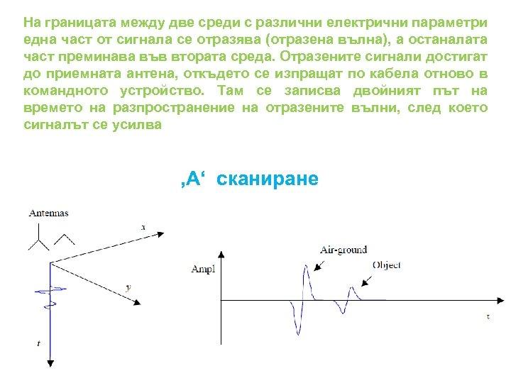 На границата между две среди с различни електрични параметри една част от сигнала се