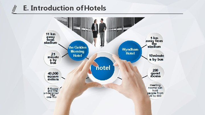 E. Introduction of Hotels 11 km away from stadium 25 minute s by bus