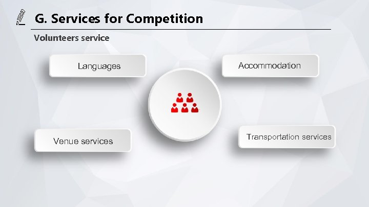G. Services for Competition Volunteers service Languages Venue services Accommodation Transportation services