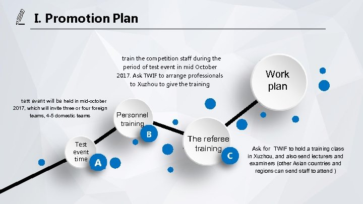 I. Promotion Plan train the competition staff during the period of test event in