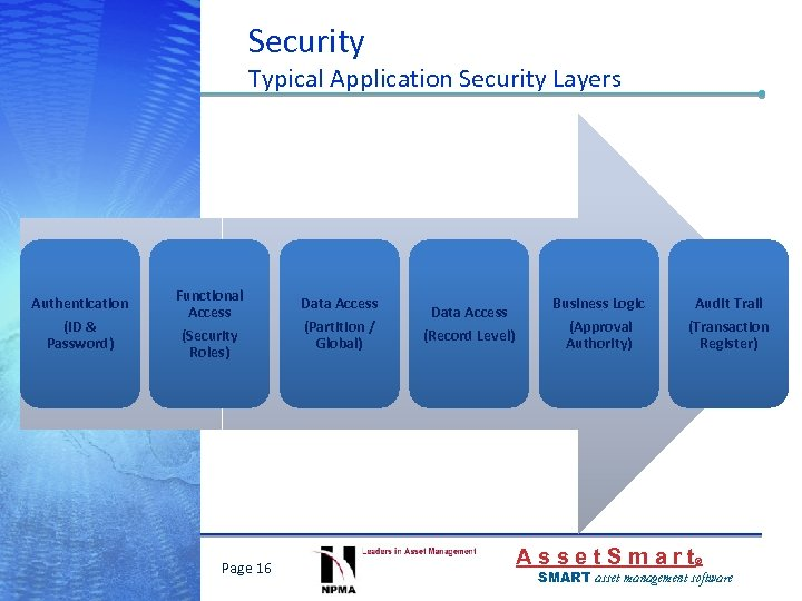 Security Typical Application Security Layers Authentication (ID & Password) Functional Access (Security Roles) Page