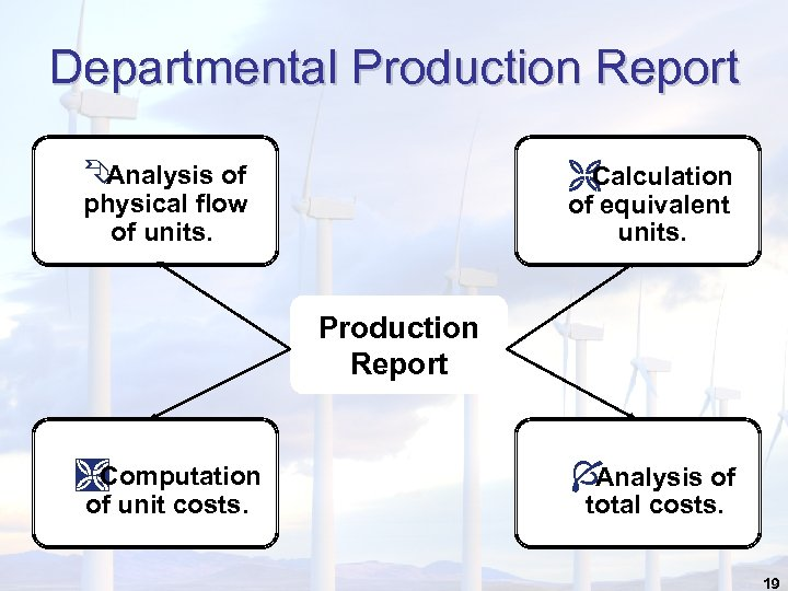 Departmental Production Report Ê Analysis of Ë Calculation physical flow of units. of equivalent