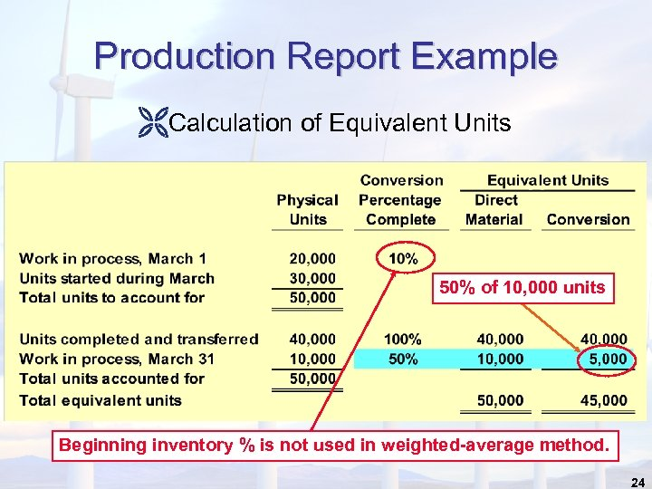 Production Report Example ËCalculation of Equivalent Units 50% of 10, 000 units Beginning inventory