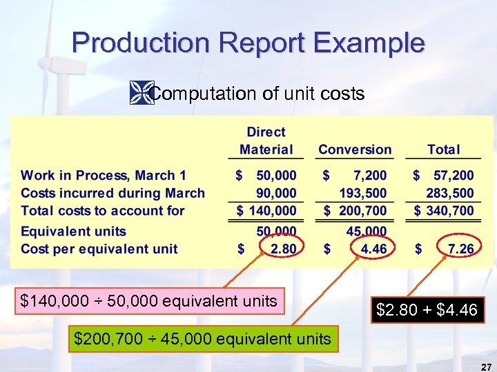 Production Report Example Ì Computation of unit costs $140, 000 ÷ 50, 000 equivalent