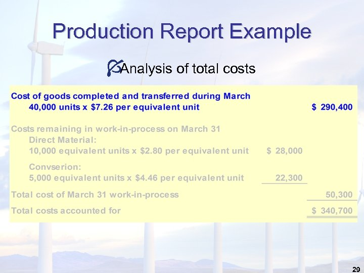 Production Report Example Í Analysis of total costs 29