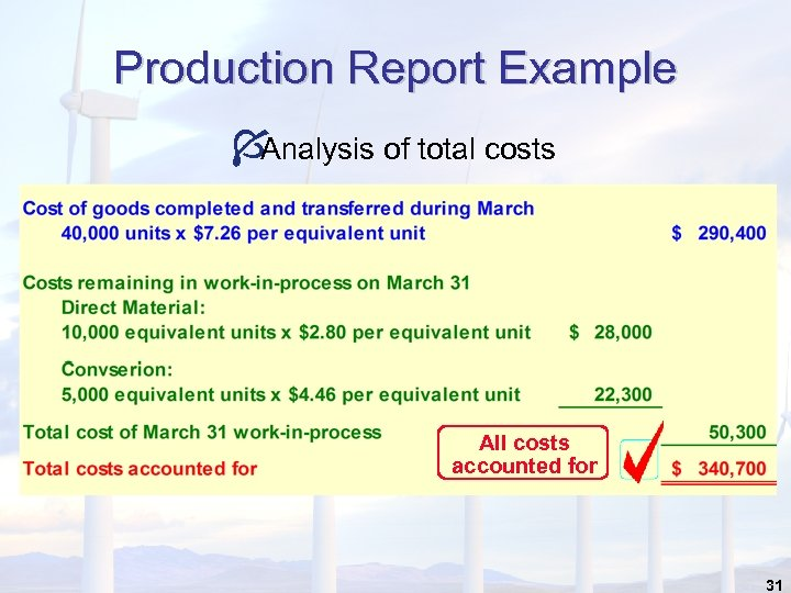 Production Report Example Í Analysis of total costs All costs accounted for 31
