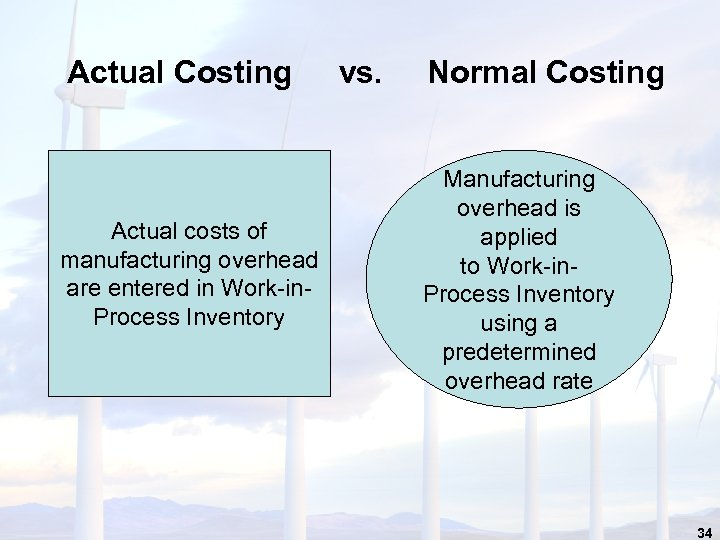 Actual Costing Actual costs of manufacturing overhead are entered in Work-in. Process Inventory vs.
