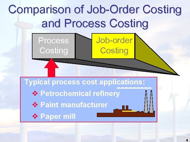 Comparison of Job-Order Costing and Process Costing Job-order Costing Typical process cost applications: v