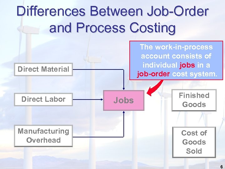 Differences Between Job-Order and Process Costing The work-in-process account consists of individual jobs in