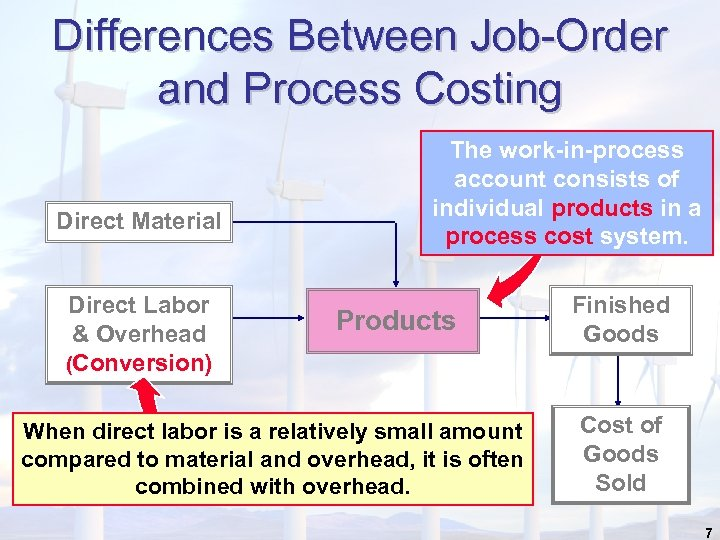 Differences Between Job-Order and Process Costing Direct Material Direct Labor & Overhead (Conversion) The