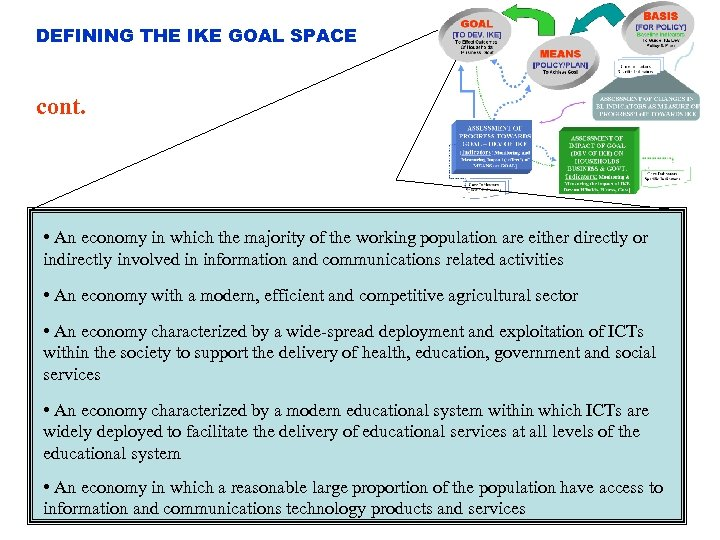 DEFINING THE IKE GOAL SPACE cont. • An economy in which the majority of