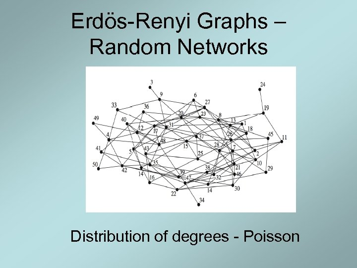 Erdös-Renyi Graphs – Random Networks Distribution of degrees - Poisson