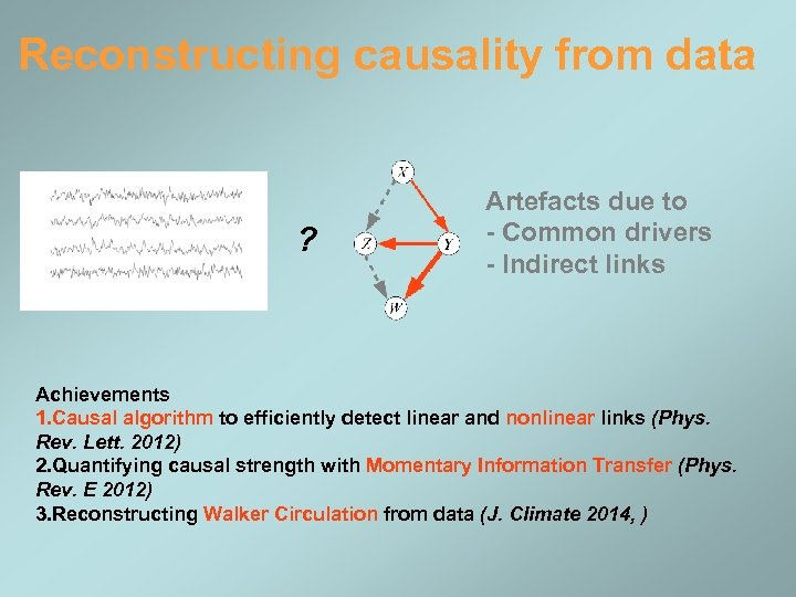 Reconstructing causality from data ? Artefacts due to - Common drivers - Indirect links