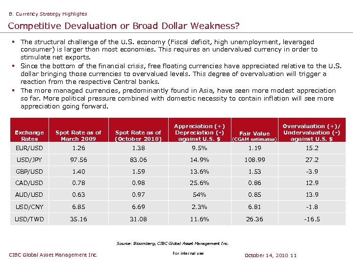 B. Currency Strategy Highlights Competitive Devaluation or Broad Dollar Weakness? § The structural challenge