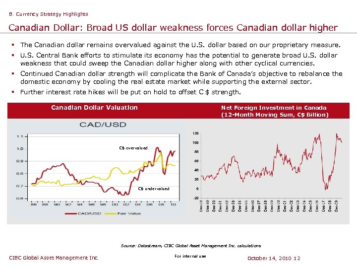 B. Currency Strategy Highlights Canadian Dollar: Broad US dollar weakness forces Canadian dollar higher