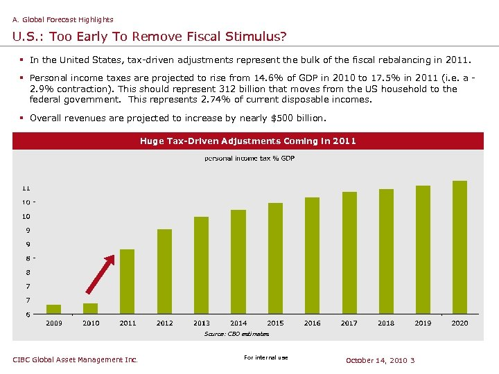 A. Global Forecast Highlights U. S. : Too Early To Remove Fiscal Stimulus? §