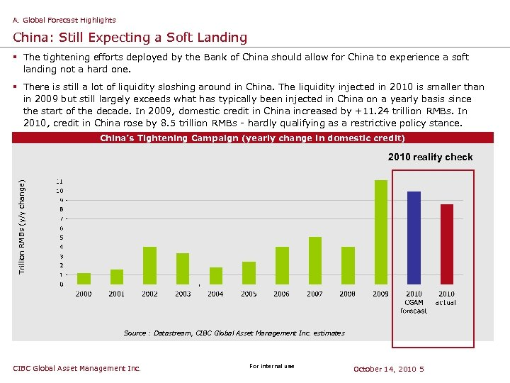 A. Global Forecast Highlights China: Still Expecting a Soft Landing § The tightening efforts