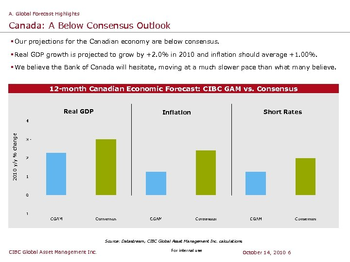 A. Global Forecast Highlights Canada: A Below Consensus Outlook § Our projections for the