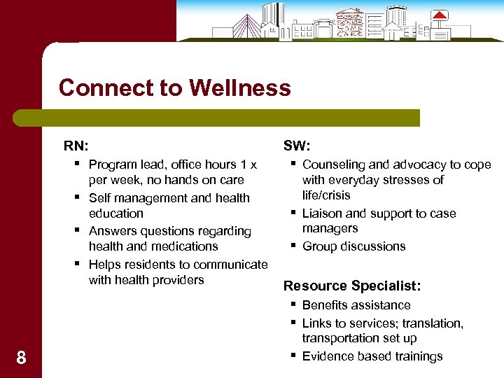 Connect to Wellness RN: SW: § Program lead, office hours 1 x § Counseling