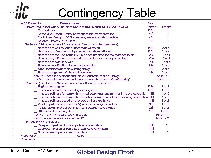 Contingency Table • • • • • • • • • WBS Element