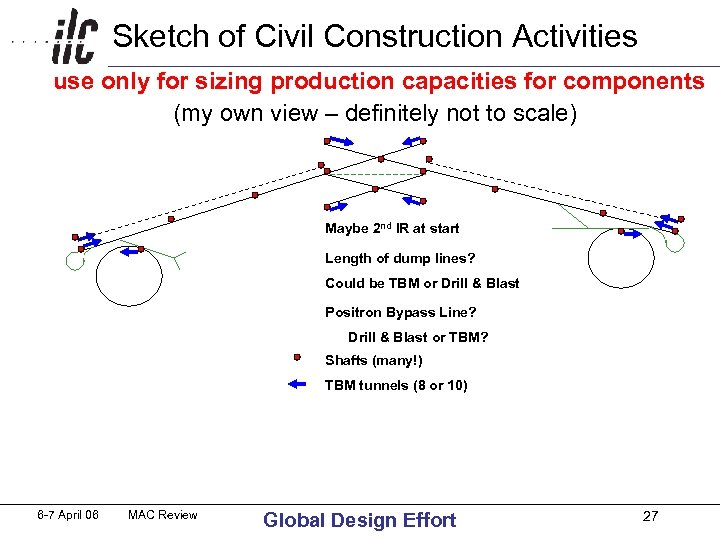 Sketch of Civil Construction Activities use only for sizing production capacities for components (my
