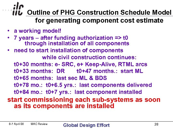 Outline of PHG Construction Schedule Model for generating component cost estimate • a working