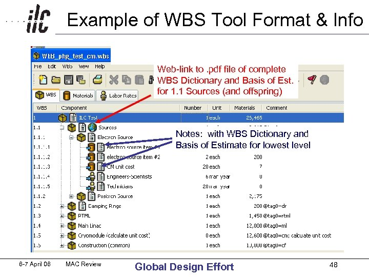 Example of WBS Tool Format & Info Web-link to. pdf file of complete WBS