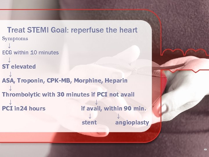 Treat STEMI Goal: reperfuse the heart Symptoms ↓ ECG within 10 minutes ↓ ST