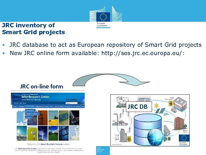 JRC inventory of Smart Grid projects • JRC database to act as European repository