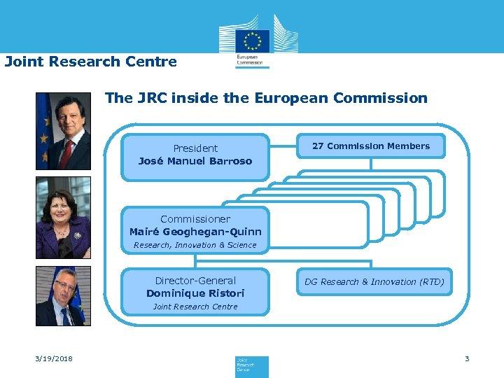 Joint Research Centre The JRC inside the European Commission President José Manuel Barroso 27