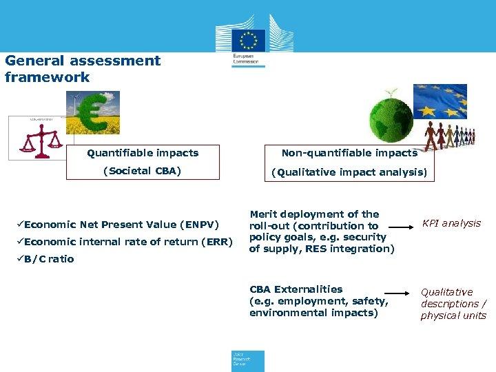 General assessment framework Quantifiable impacts Non-quantifiable impacts (Societal CBA) (Qualitative impact analysis) üEconomic Net