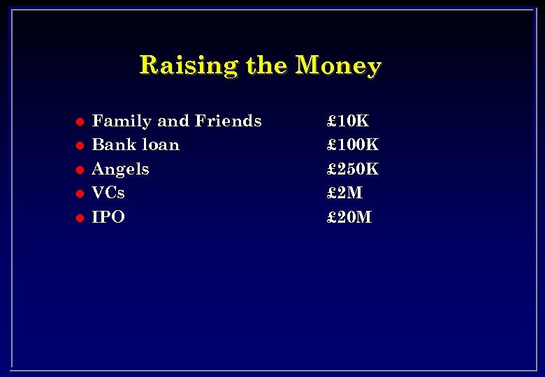 Raising the Money l l l Family and Friends Bank loan Angels VCs IPO