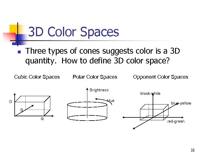 3 D Color Spaces n Three types of cones suggests color is a 3