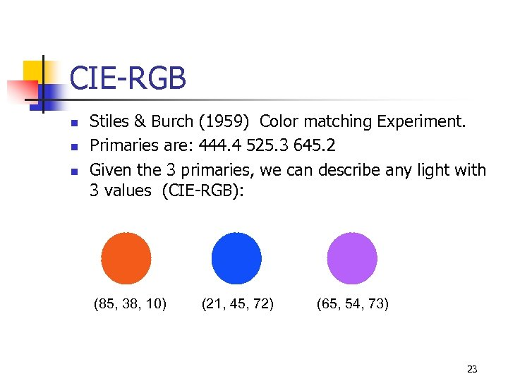 CIE-RGB n n n Stiles & Burch (1959) Color matching Experiment. Primaries are: 444.